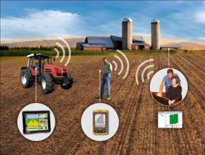 A New Approach to Crop Management 1
